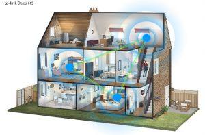 Dům s Deco M5
